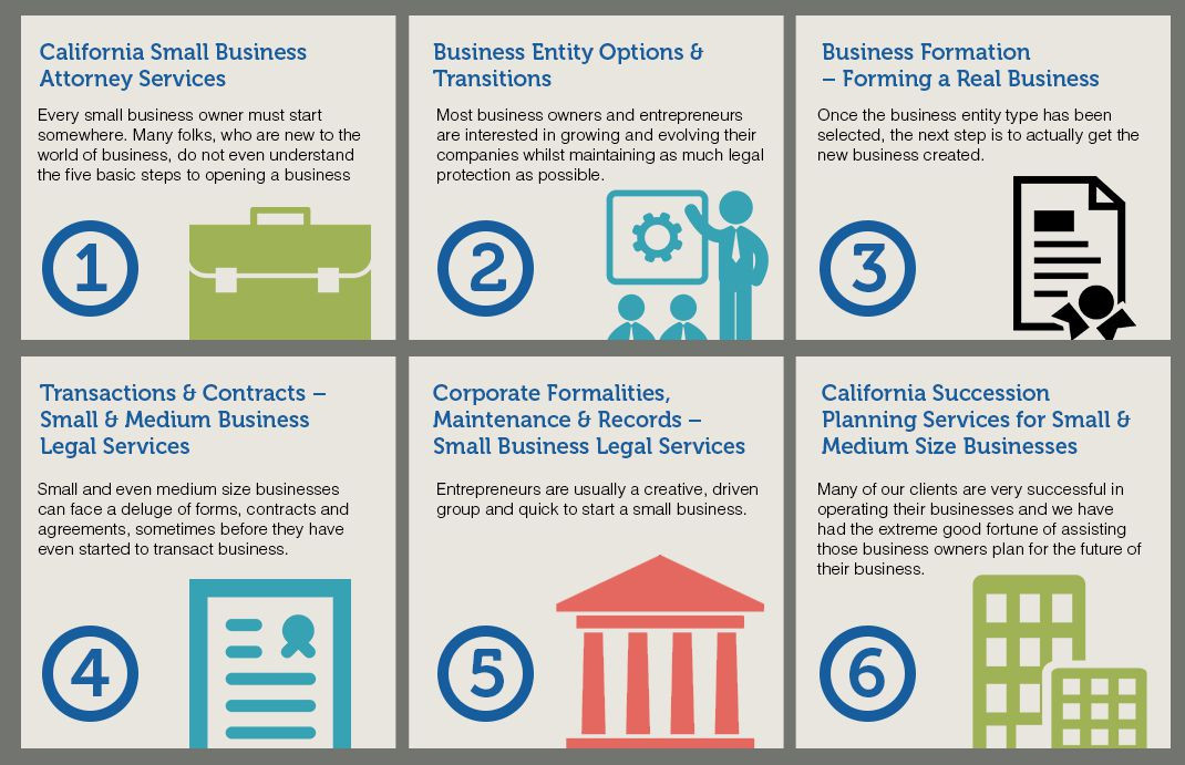 California Business Lawyers – Attorney's Legal Services Overview