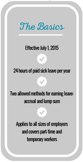 The Basics - New California Sick Leave Accrual Begins July 1st 2015 PDF